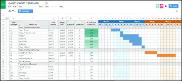 The purpose of Gantt charts in managing projects